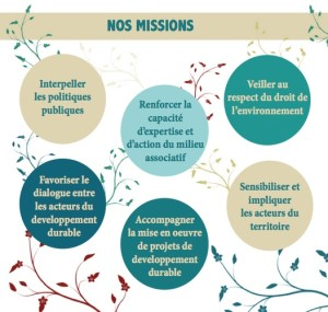 Missions FNE